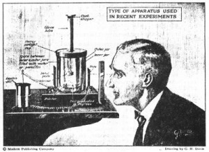 Dr. Russ' apparatus consists of a double glass jar containing a solenoid that is free to turn when the vision is directed through the slit